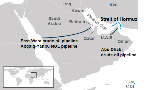 Map of Saudi and UAE pipelines